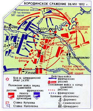 Бородинское сражение 26 августа 1812 года.  Как вы считаете, Бородино - это победа или поражение, если учесть, что.